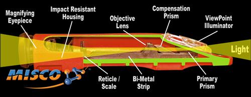 traditional-cutaway